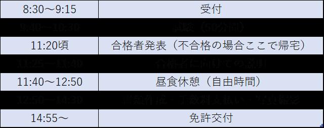 f:id:kombuchan:20190207212459p:plain