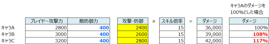 f:id:komebicchan:20170202123008p:plain