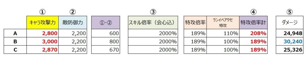 f:id:komebicchan:20170418184723j:plain