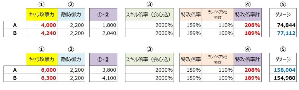 f:id:komebicchan:20170418185216j:plain