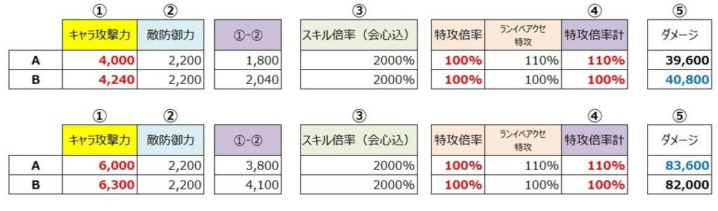 f:id:komebicchan:20170418190806j:plain
