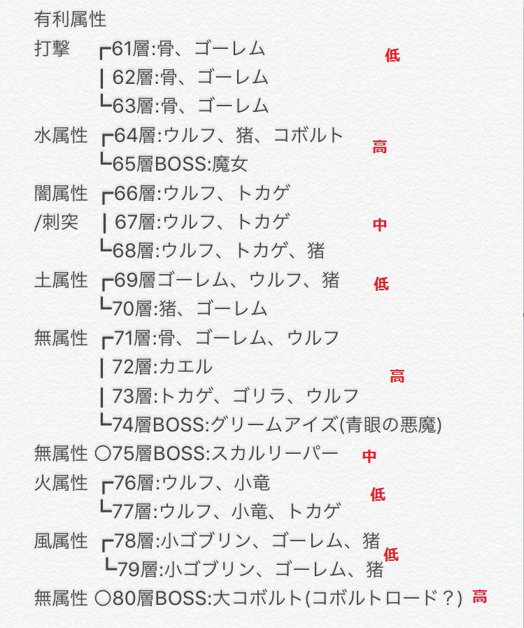 f:id:komebicchan:20170611220410p:plain