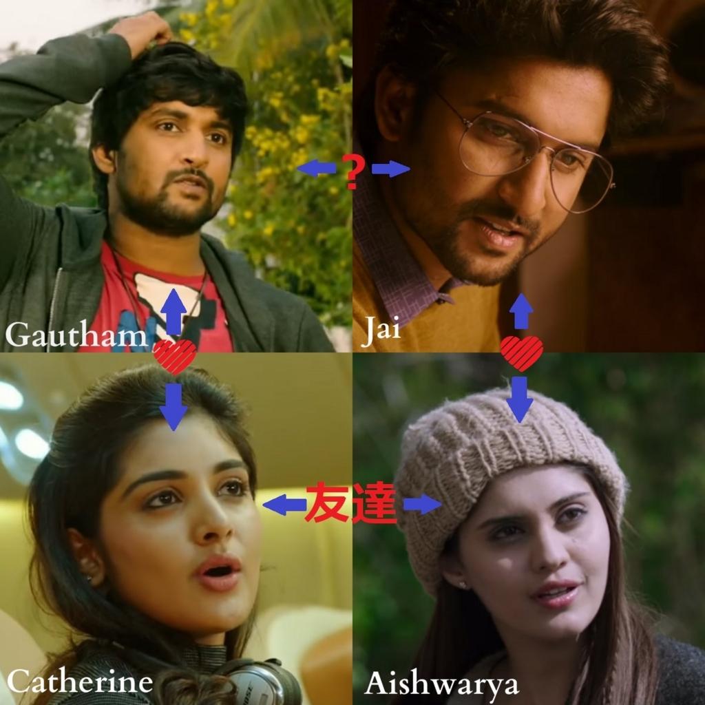 f:id:komeindiafilm:20180408120215j:plain