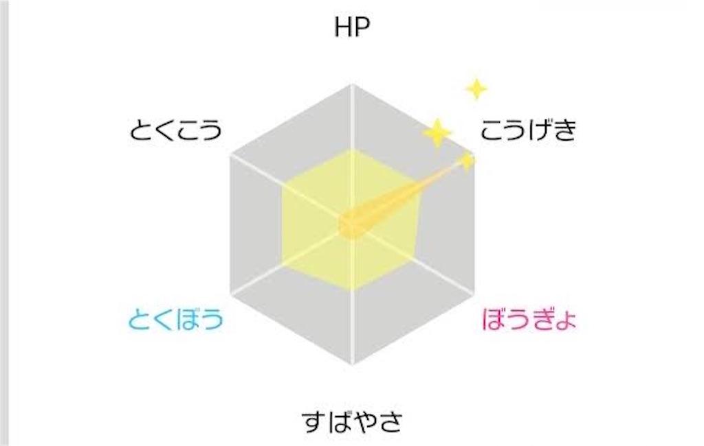 f:id:komekichi619:20200512083713j:image