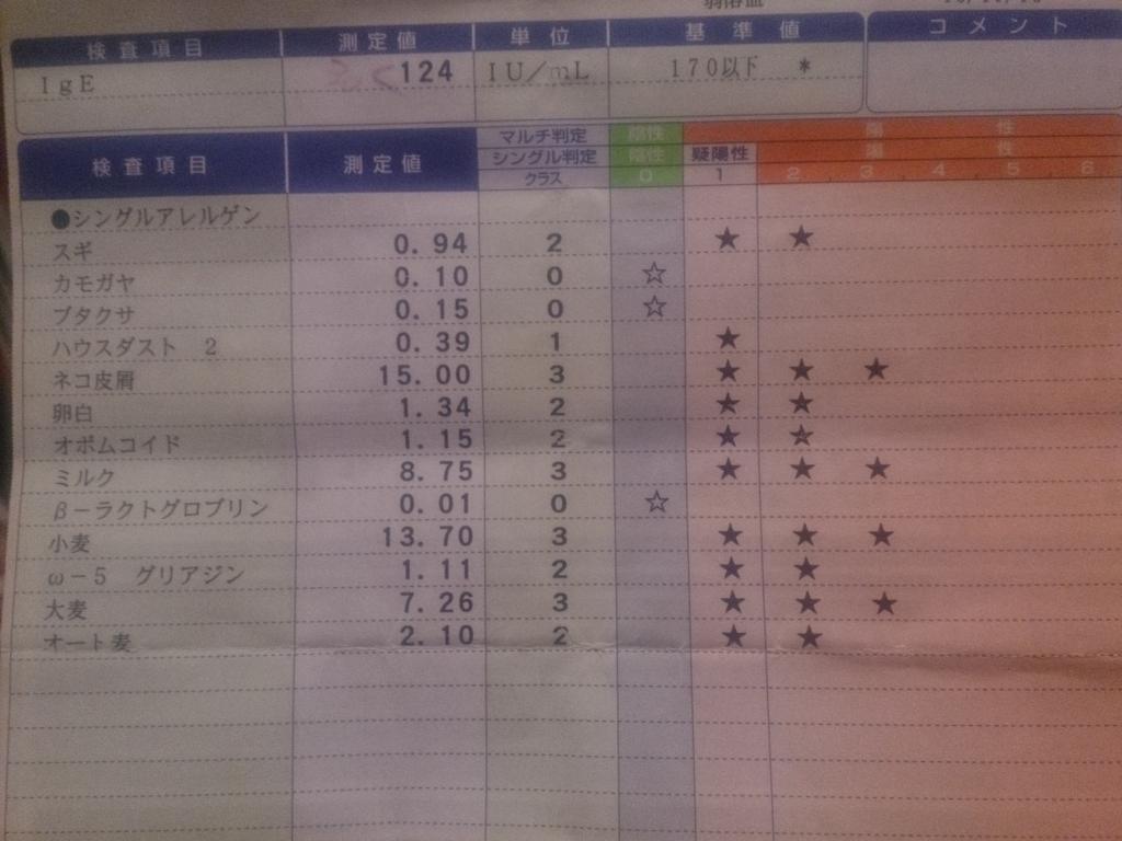f:id:komeko-aoi:20161123001119j:plain