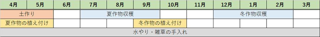 f:id:kometika:20190303092359j:plain