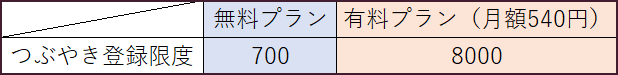 f:id:kometika:20190304090502j:plain