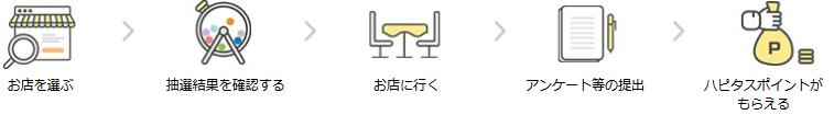 f:id:kometto_san:20181216165436p:plain