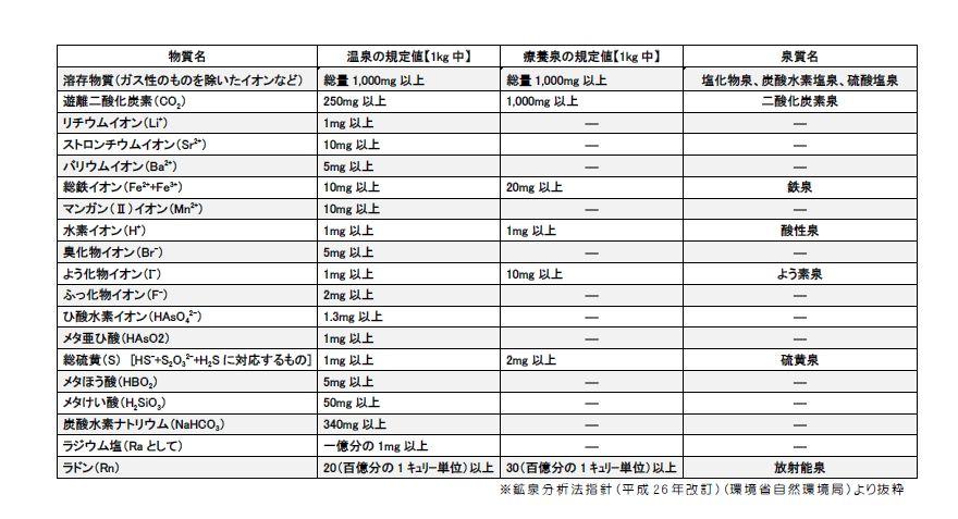 f:id:komonoyasan:20181031095709j:plain