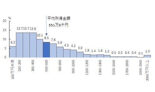 f:id:komorebi-san:20210120002927p:plain
