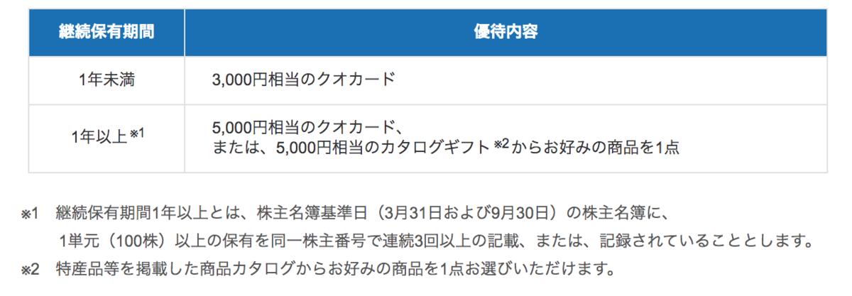 f:id:komorida01:20200205095346p:plain