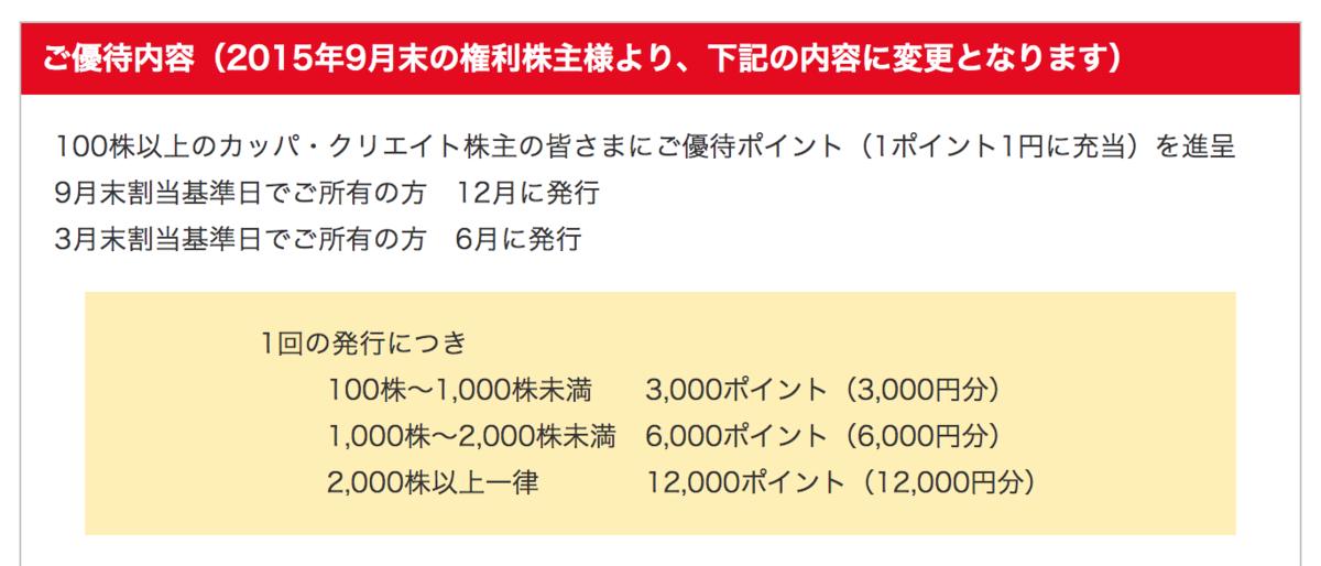 f:id:komorida01:20200205100803p:plain