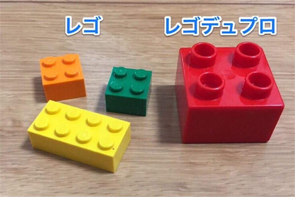レゴかデュプロか