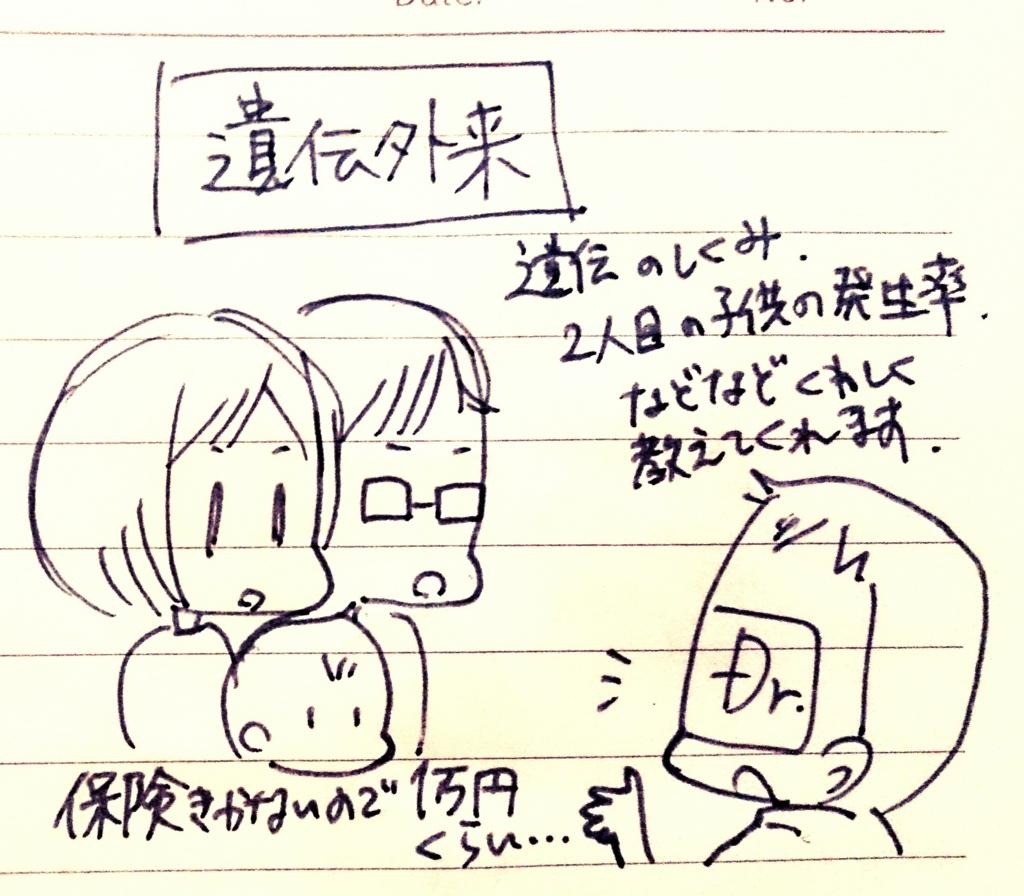 f:id:komugi1222:20160705105210j:plain