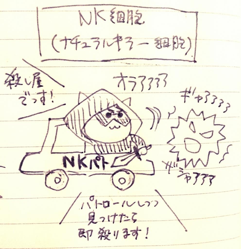 f:id:komugi1222:20160706214856j:plain