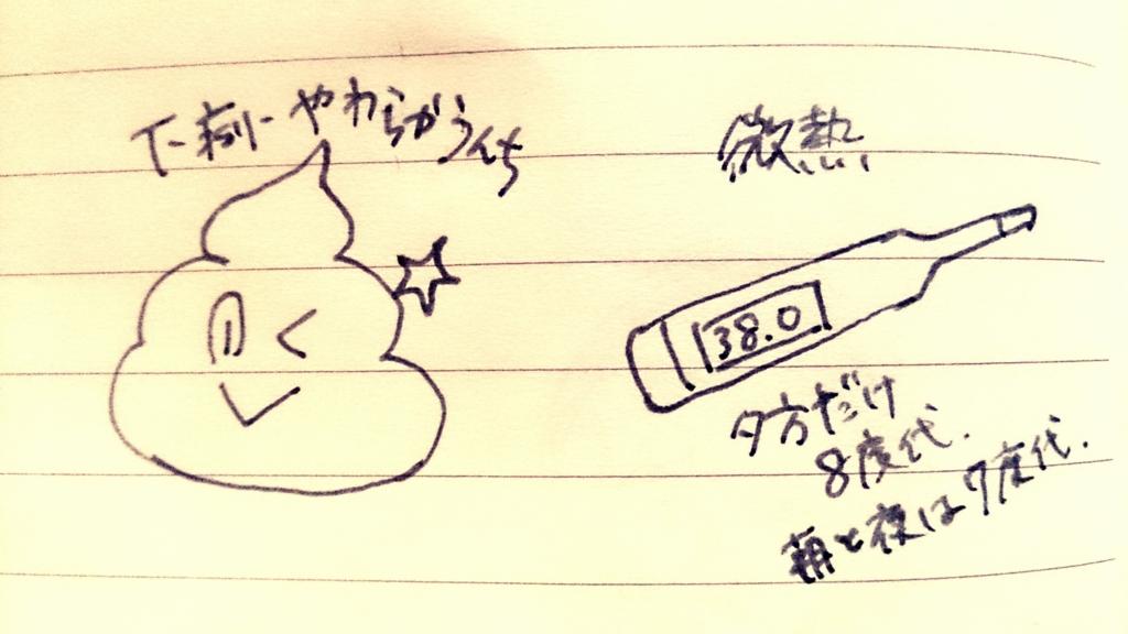 f:id:komugi1222:20160707132729j:plain