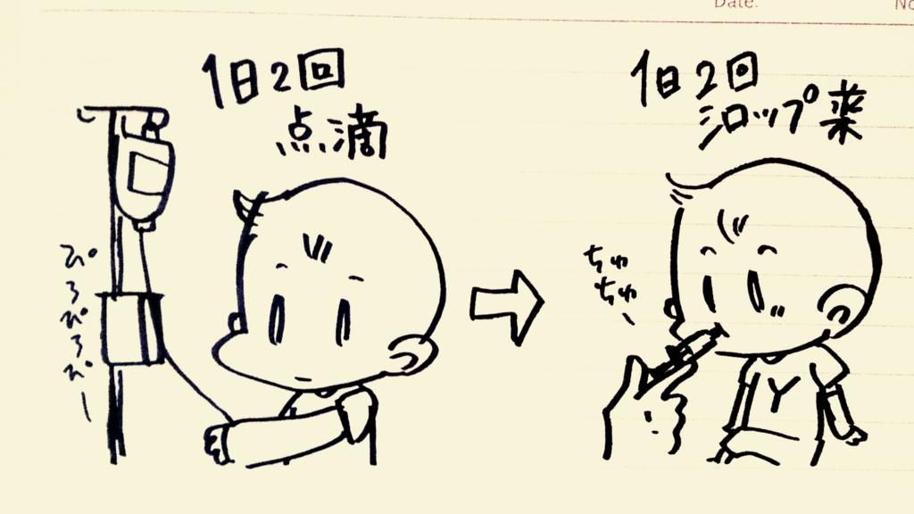 f:id:komugi1222:20160722121736j:plain