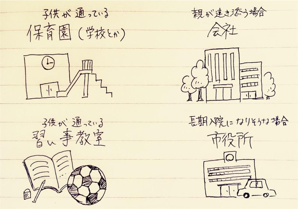 f:id:komugi1222:20160824222820j:image