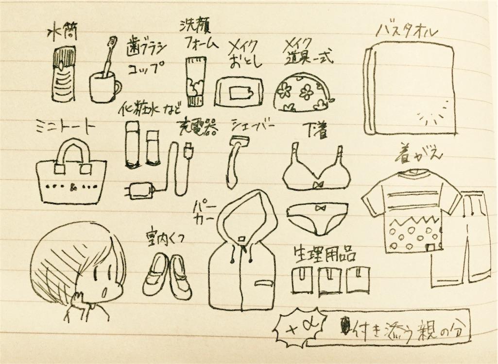 f:id:komugi1222:20160826221431j:image