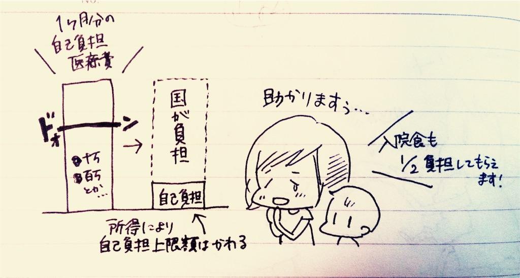 f:id:komugi1222:20160828224233j:image
