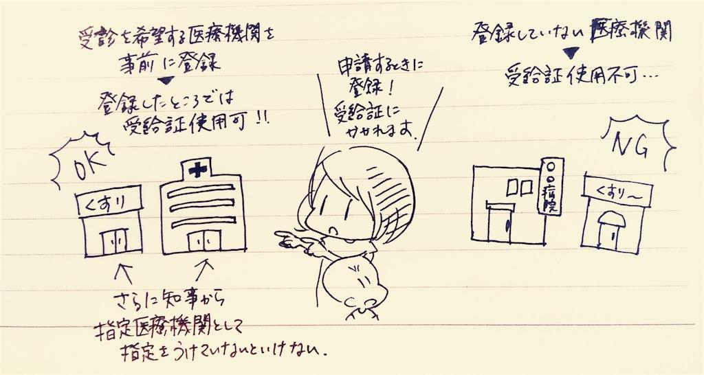 f:id:komugi1222:20160828231324j:image