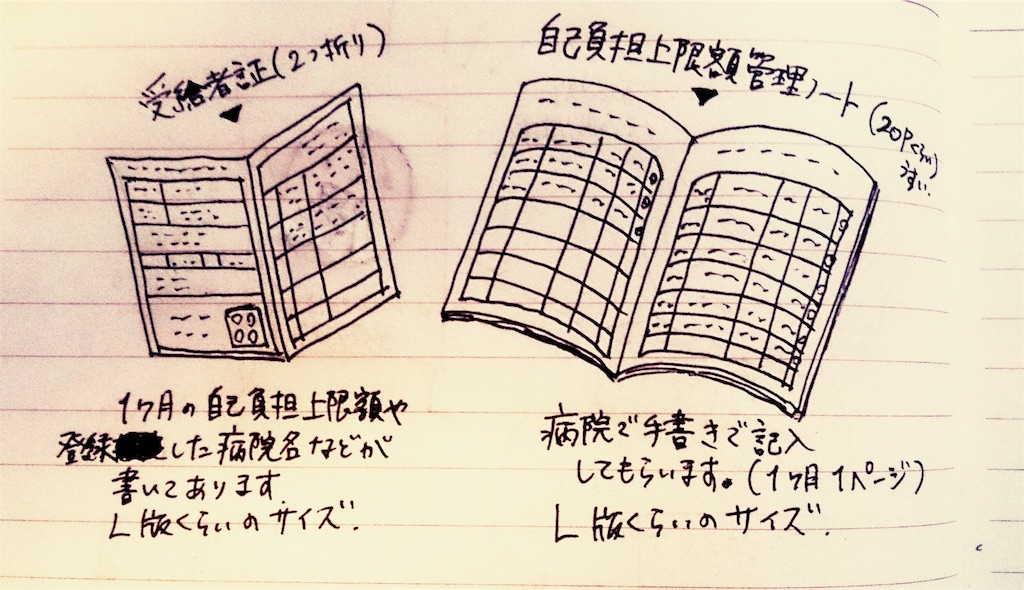 f:id:komugi1222:20160828231721j:image