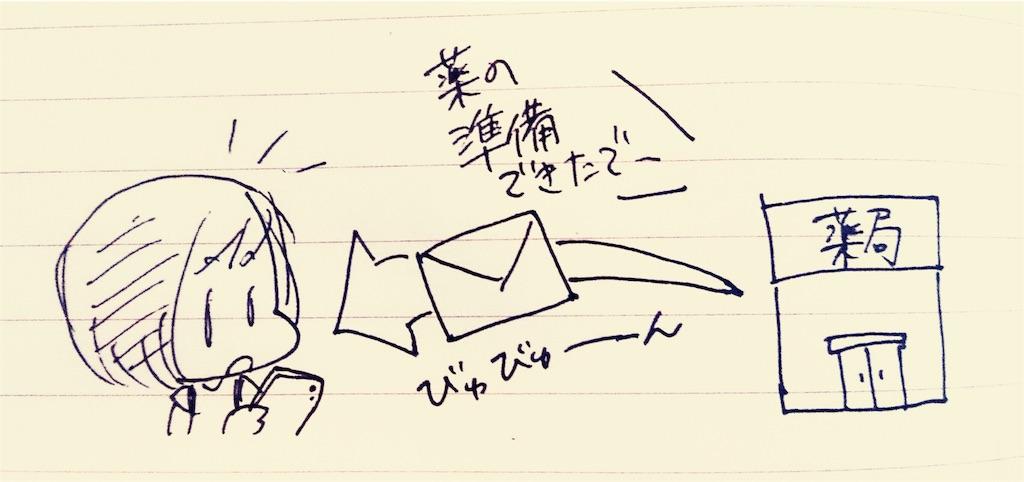 f:id:komugi1222:20160829003128j:image