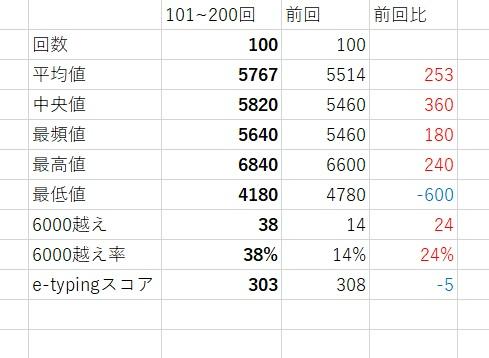 f:id:komugikokomeko:20190413234124j:plain
