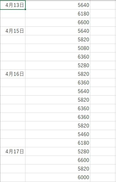 f:id:komugikokomeko:20190603222702j:plain