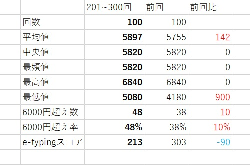 f:id:komugikokomeko:20190603223959j:plain