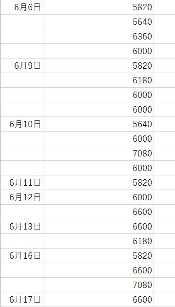 f:id:komugikokomeko:20190723214240j:plain