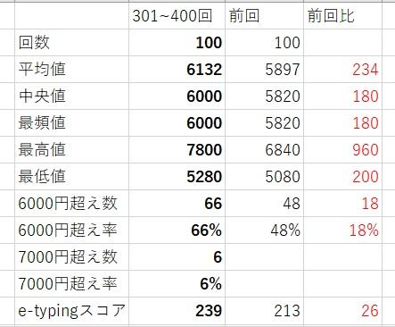 f:id:komugikokomeko:20190723234400j:plain
