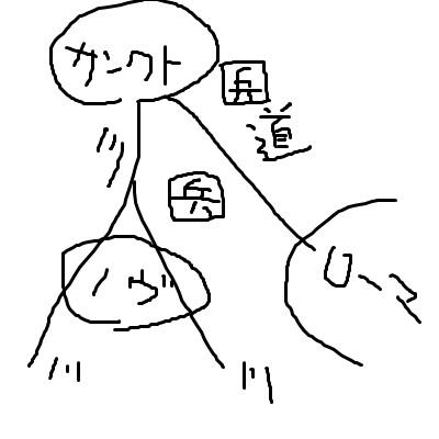 f:id:komykomy7:20161119014702j:plain