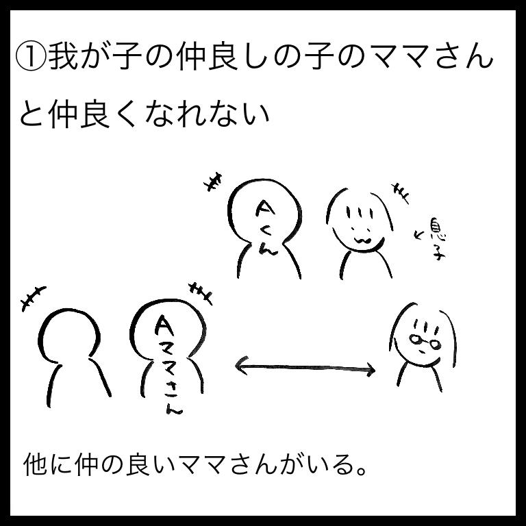 f:id:komyusyomama:20210602122515p:plain
