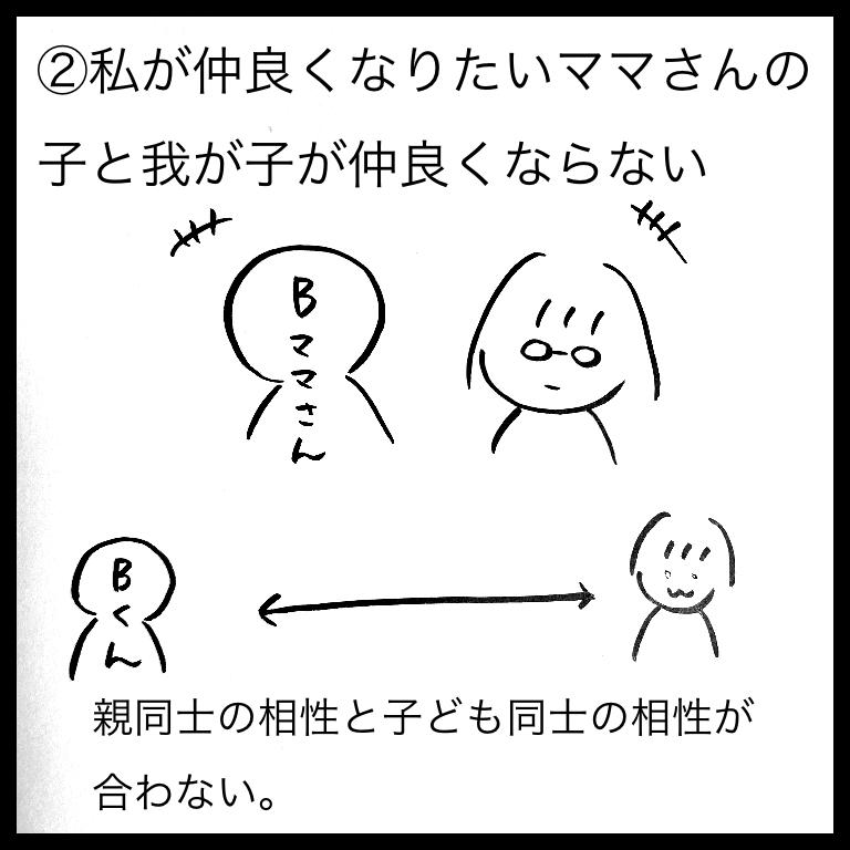 f:id:komyusyomama:20210602122658p:plain