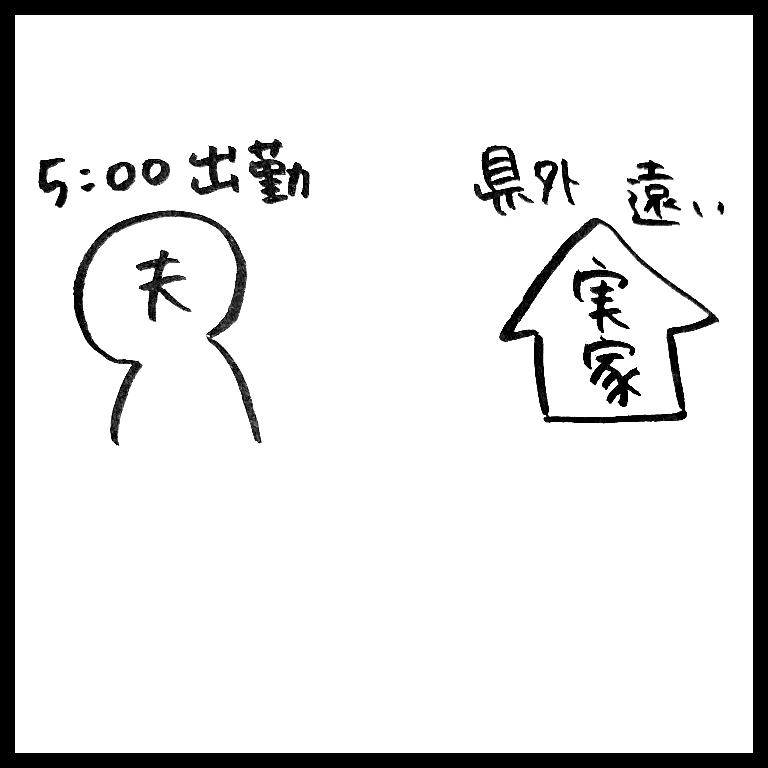 f:id:komyusyomama:20210603093505p:plain