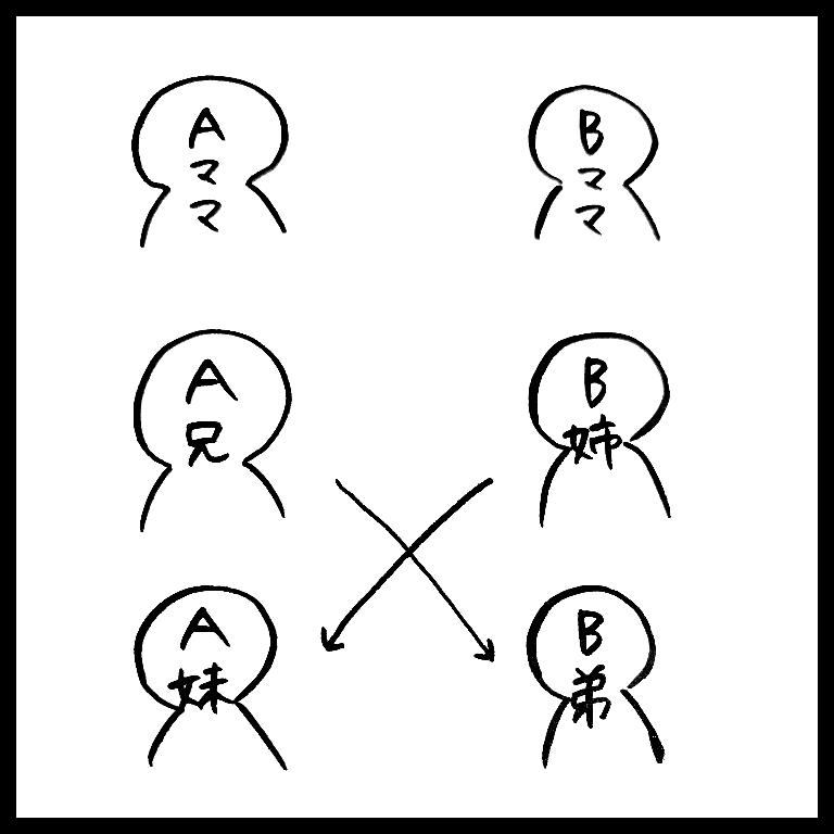 f:id:komyusyomama:20210605140500p:plain