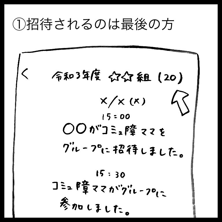 f:id:komyusyomama:20210624104233p:plain