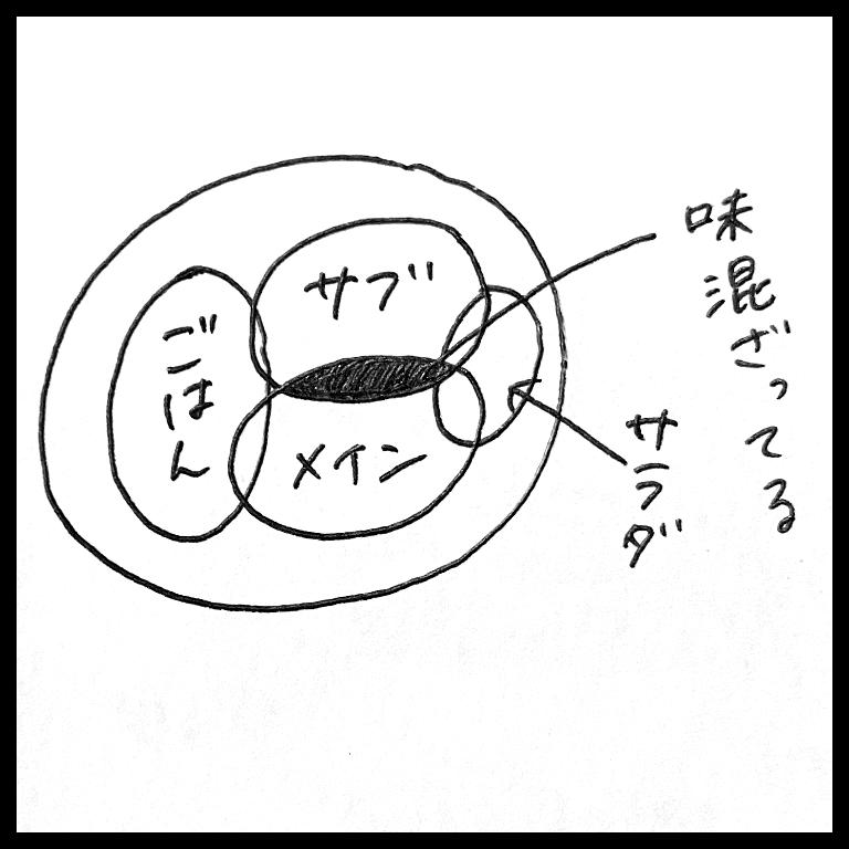 f:id:komyusyomama:20210702230012p:plain