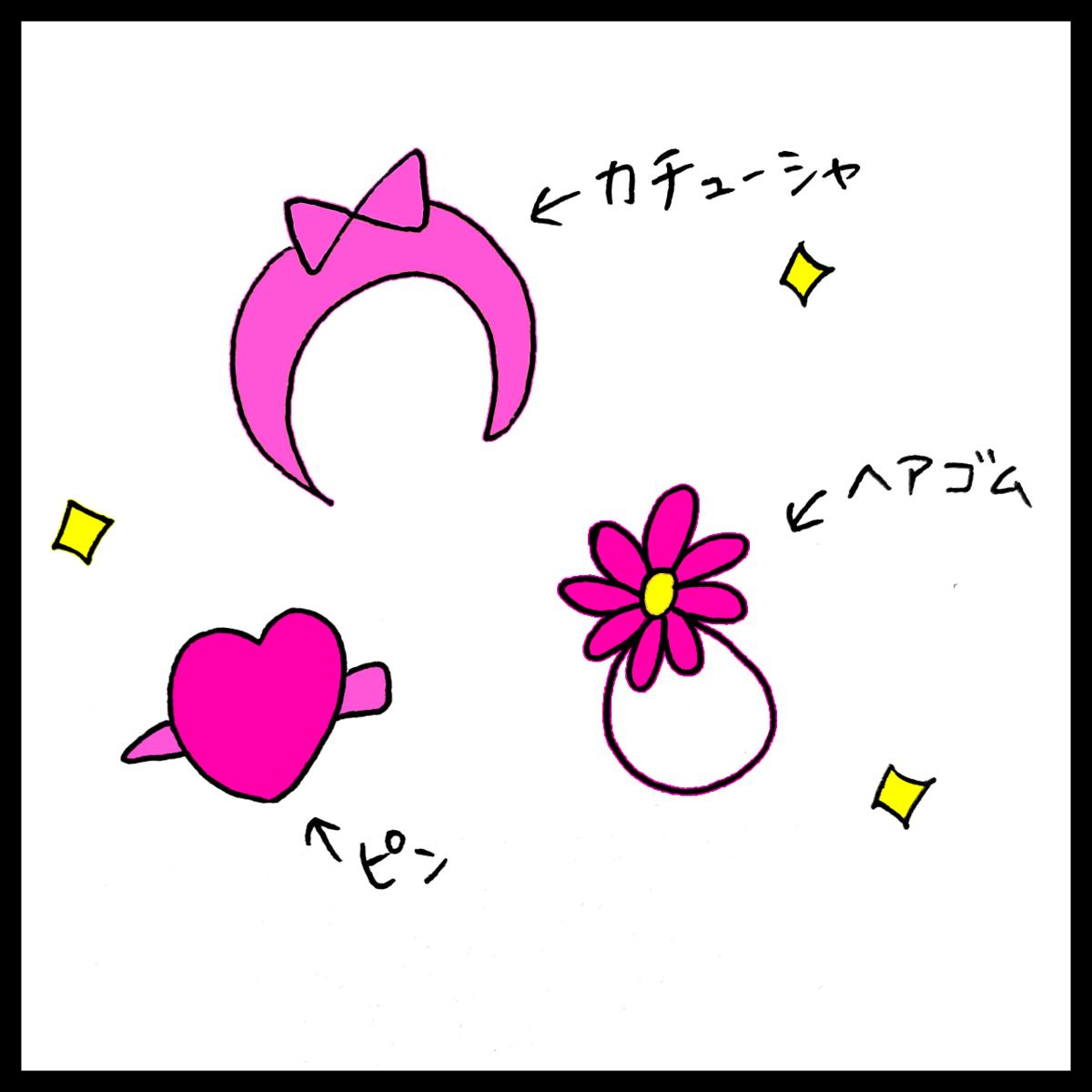 f:id:komyusyomama:20210706085140p:plain