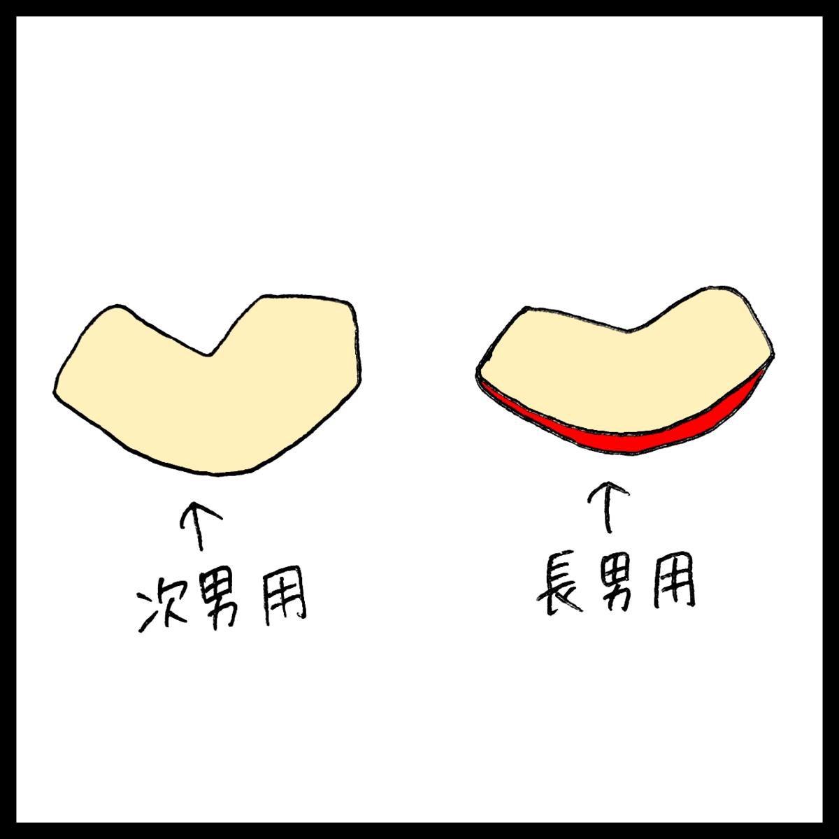 f:id:komyusyomama:20210707085007p:plain