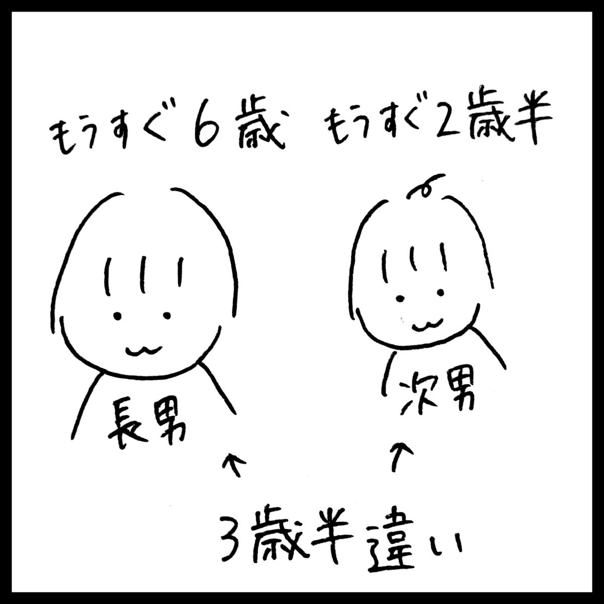 f:id:komyusyomama:20210709155750p:plain