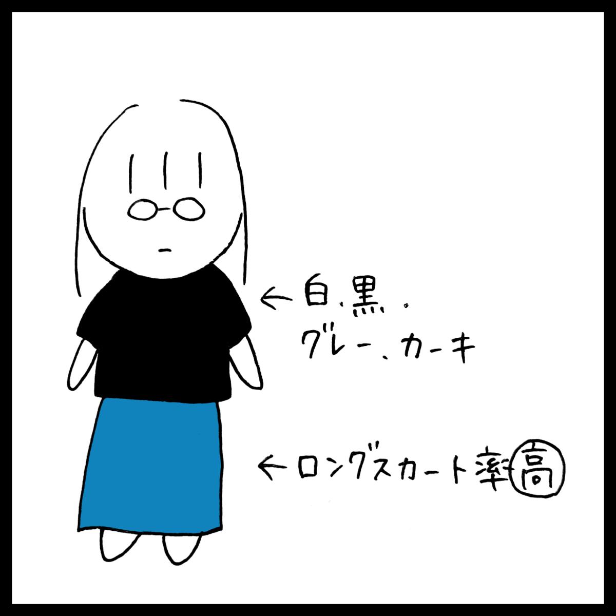 f:id:komyusyomama:20210710221923p:plain