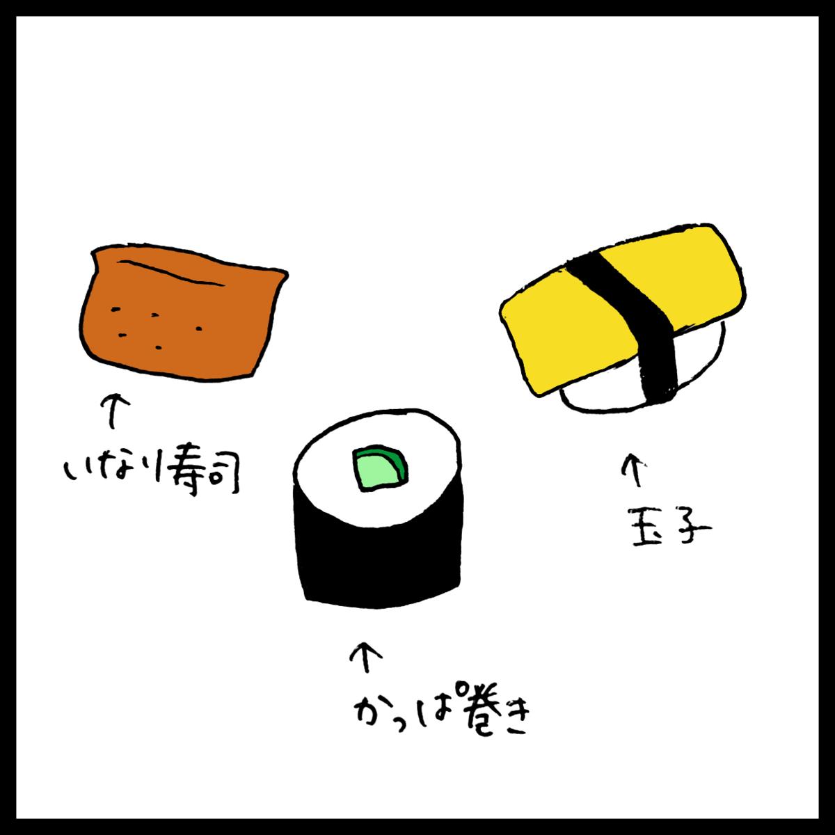 f:id:komyusyomama:20210714122336p:plain