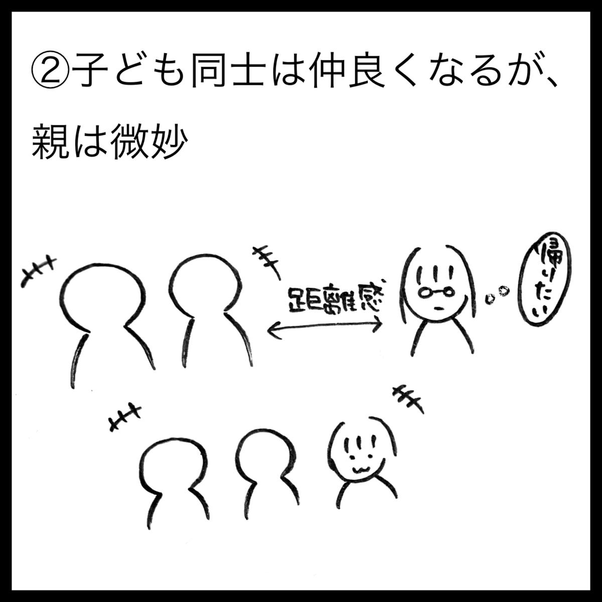 f:id:komyusyomama:20210716234454p:plain
