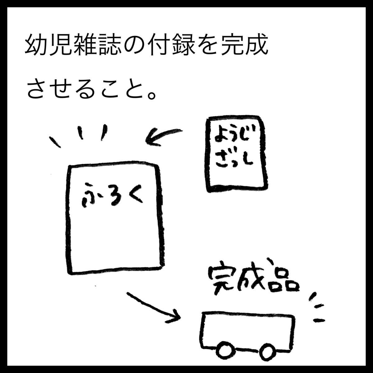 f:id:komyusyomama:20210720155848p:plain