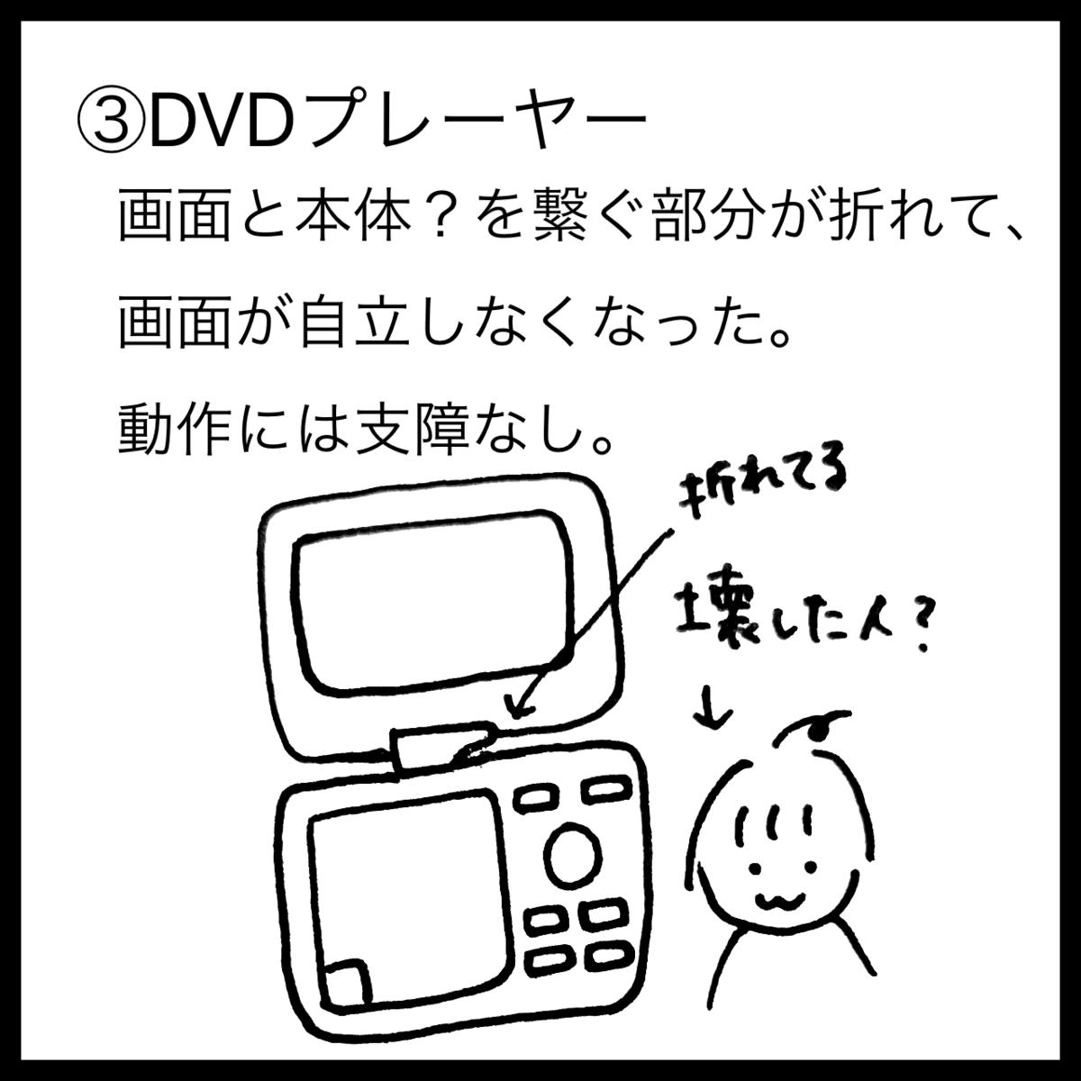 f:id:komyusyomama:20210802160944p:plain