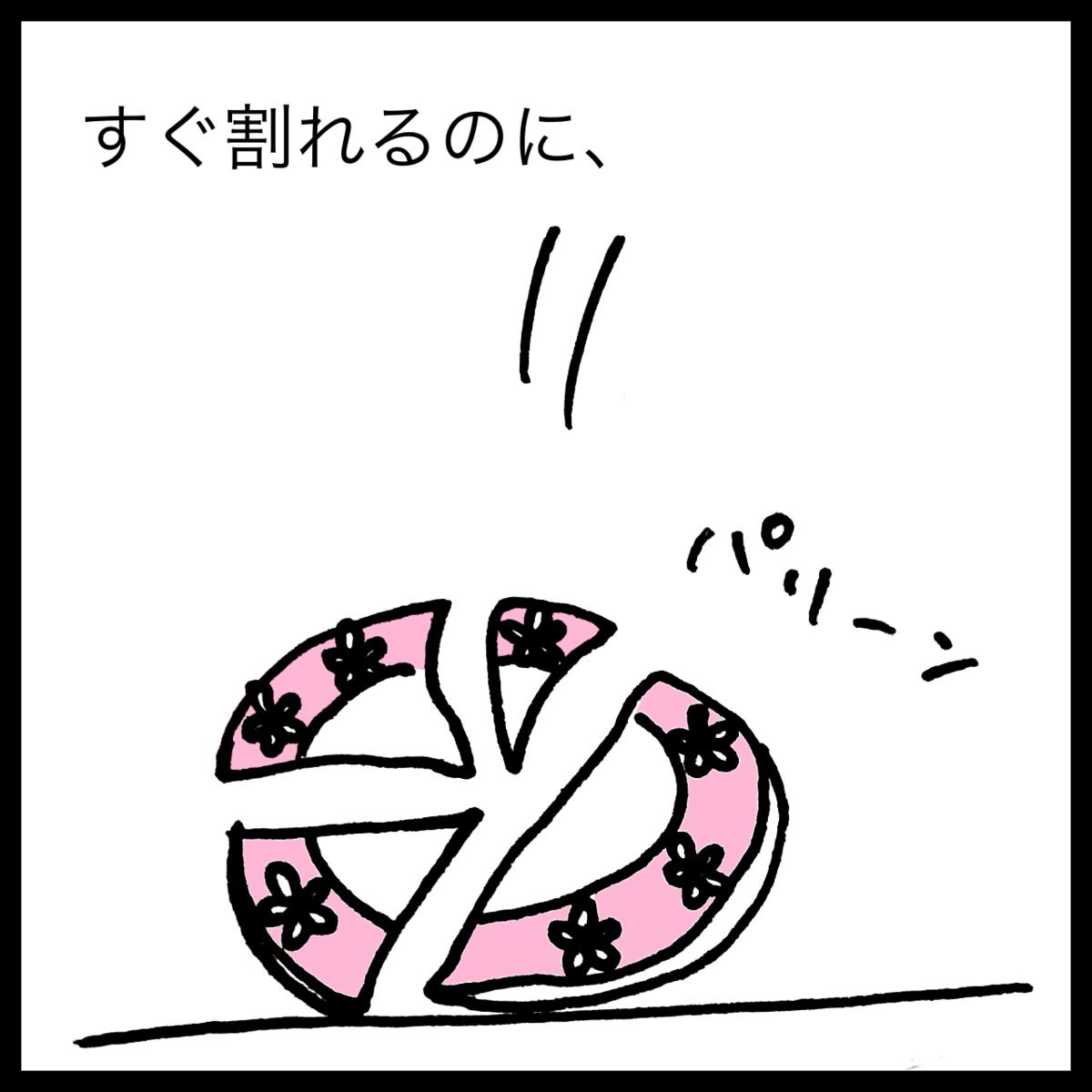 f:id:komyusyomama:20210805230537p:plain