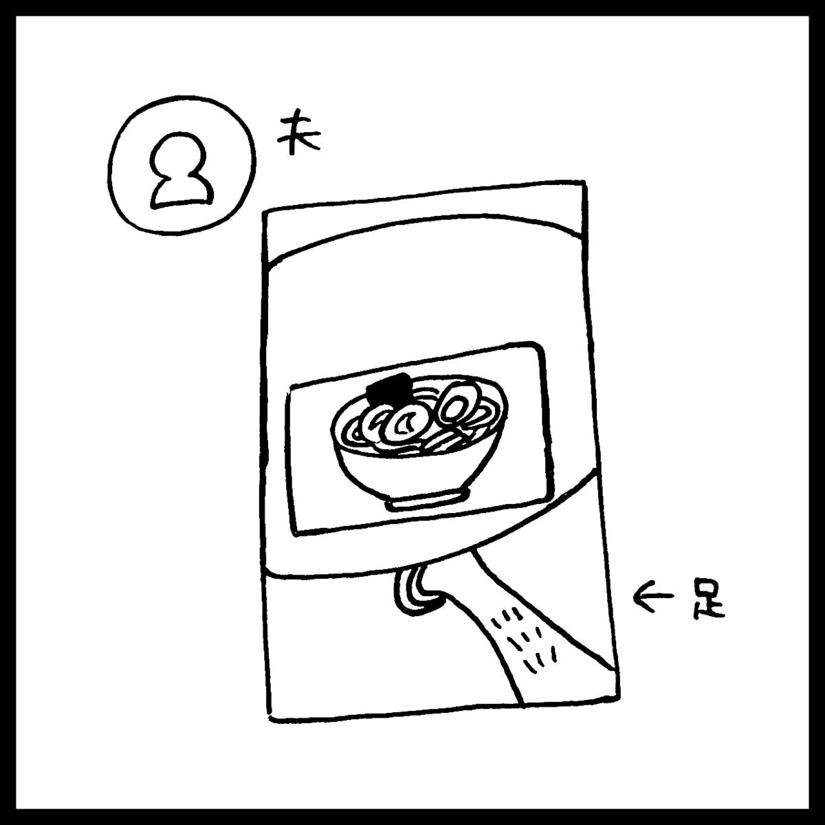 f:id:komyusyomama:20210812184930p:plain
