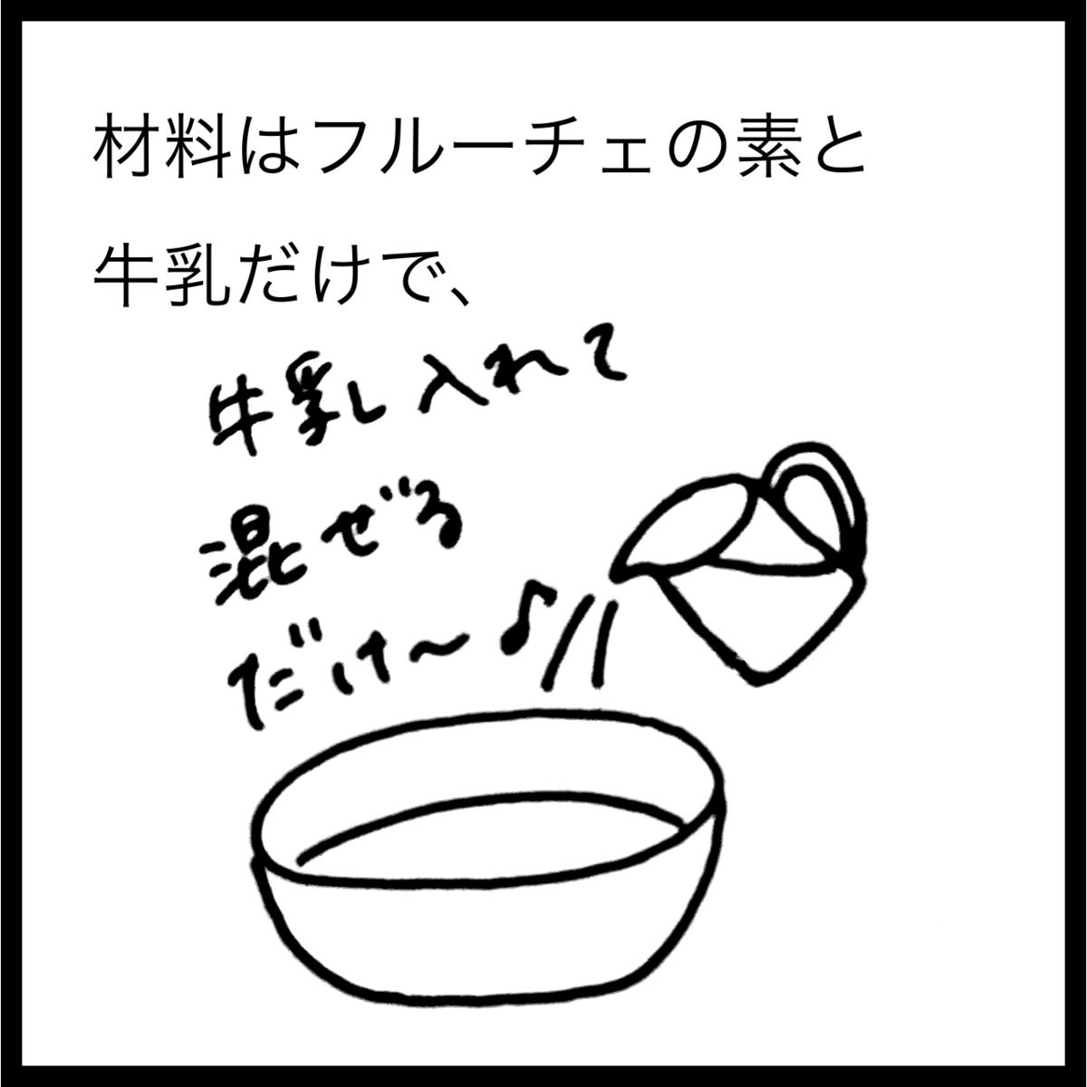 f:id:komyusyomama:20210920215913p:plain
